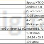 LG_Optimus_4X_HD_vs_HTC_One_X_specs