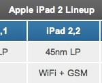 ipad24 table