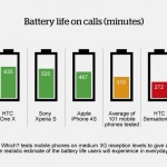 remote-battery-life-infographic