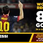 leo-messi-86-goals-2012
