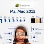 miss_mac