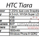 htc-tiara-leak