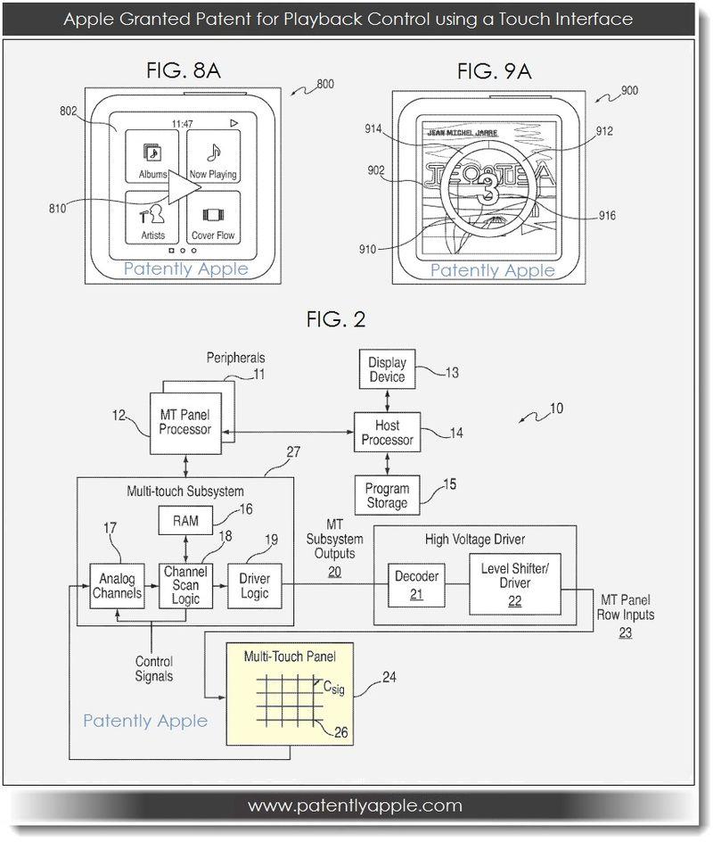 NoLookApple - Ετοιμαστείτε να χειρίζεστε συσκευές της Apple χωρίς να βλέπετε την οθόνη τους, με τη βοήθεια χειρονομιών