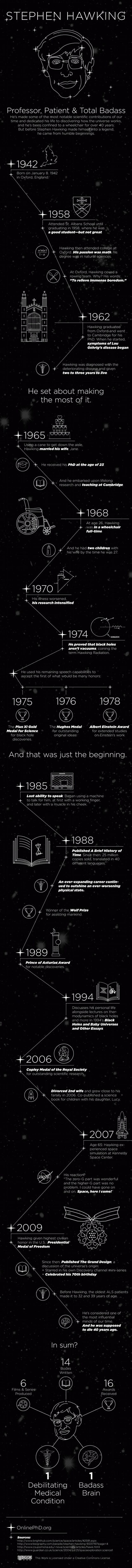hawking-infographic-full