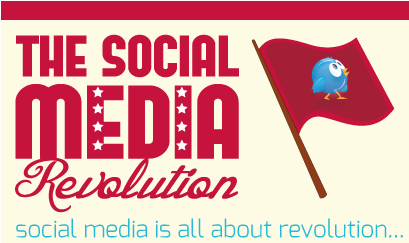 the social media revolution infographic