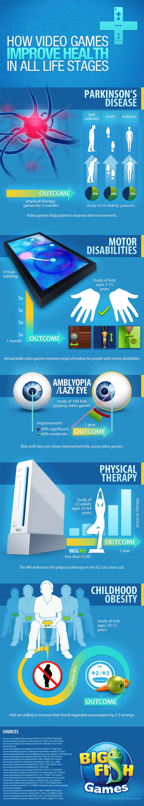 how-video-games-improve-health-infographic