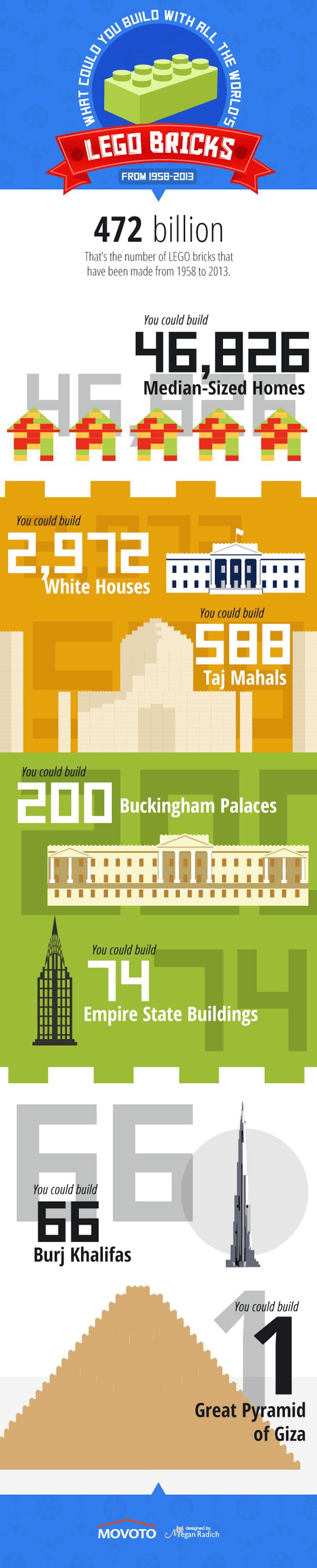 lego-bricks-infographic