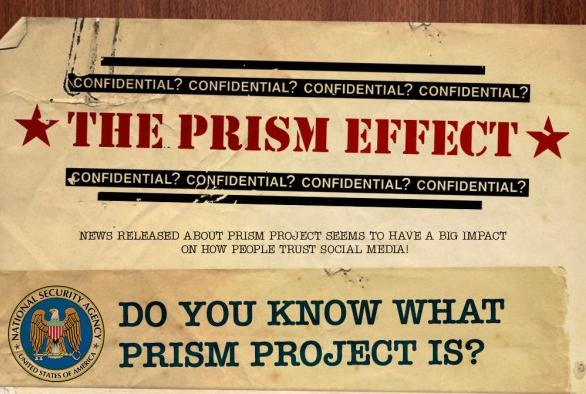 prism effect