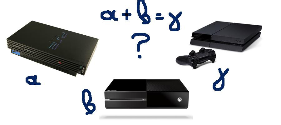 PS2, PS4, Xbox One: τρεις κονσόλες, πόσα designs;