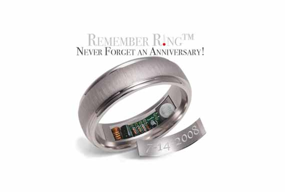 remember-ring-anniversary-reminder