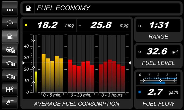 DashCommand-FuelEconomy