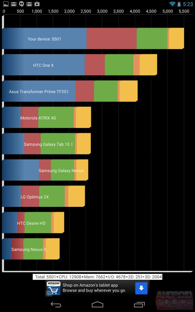 Google Nexus 7 Quadrant - 01