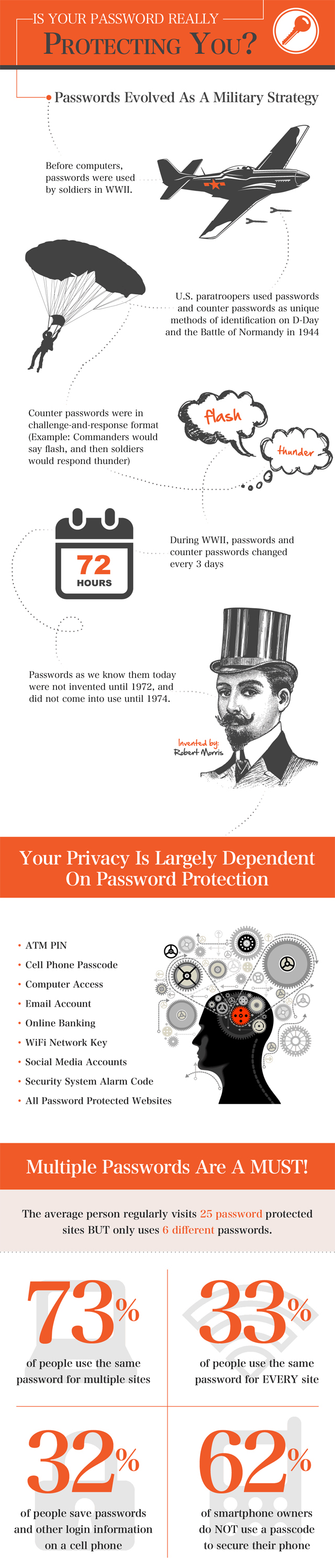 passwordprotection1