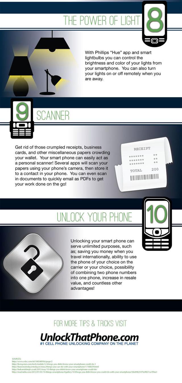 smartusesofsmartphones3