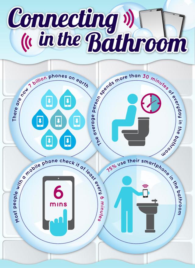 smartphonebathroom3