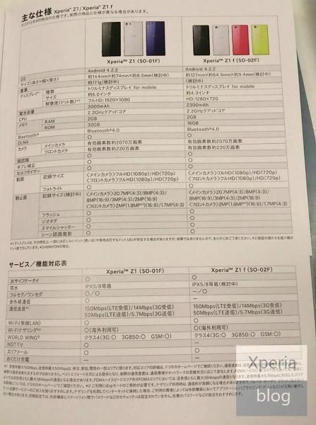 Sony Xperia Z1 f leaked2