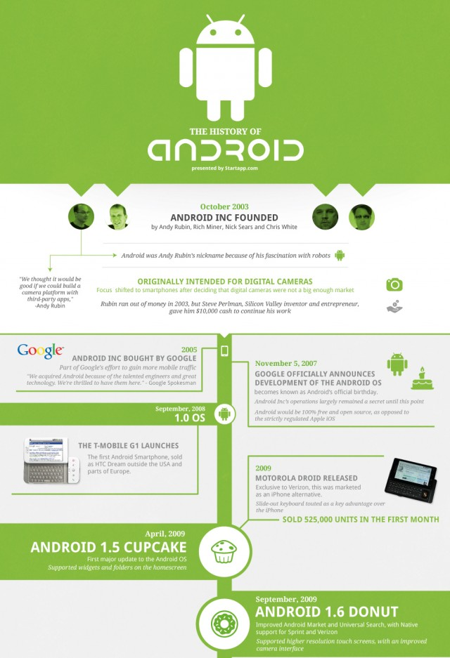 androidhistory2