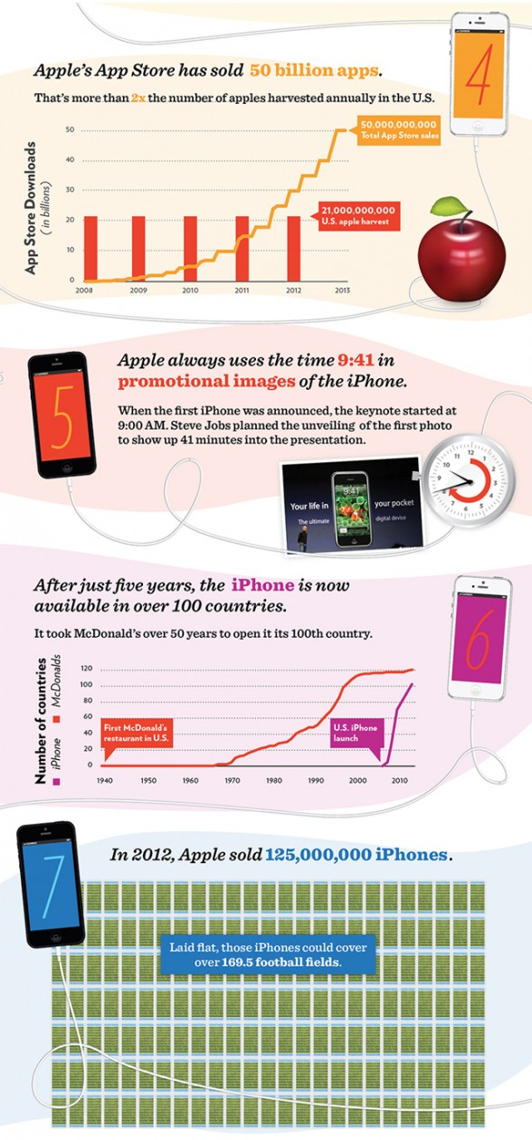 iphoneinfographic2