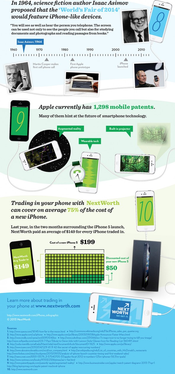 iphoneinfographic3
