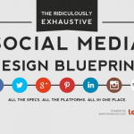 social-media-images-dimensions-infographic-feat