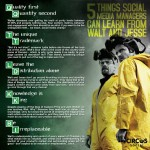 social-media-marketing-by-breaking-bad