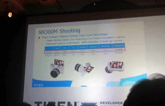Samsung NX300M TIZEN CAMERA