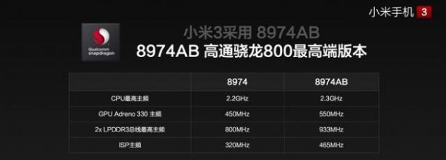 Xiaomi-mi3-Snapdragon-800-MSM8974AB
