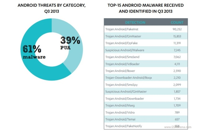 androidmalware2