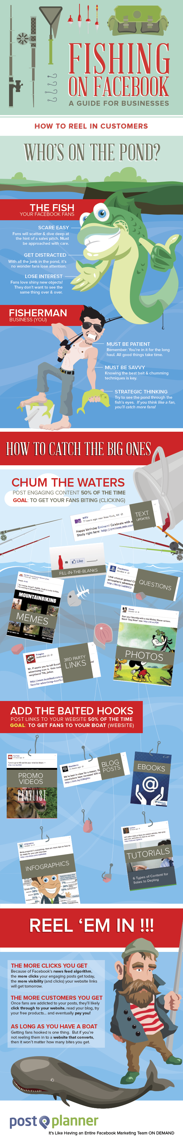 facebook-is-like-fishing-infographic