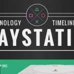 playstation-tech-infographic