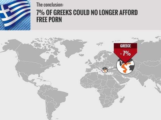 porn-hub-stats-greece