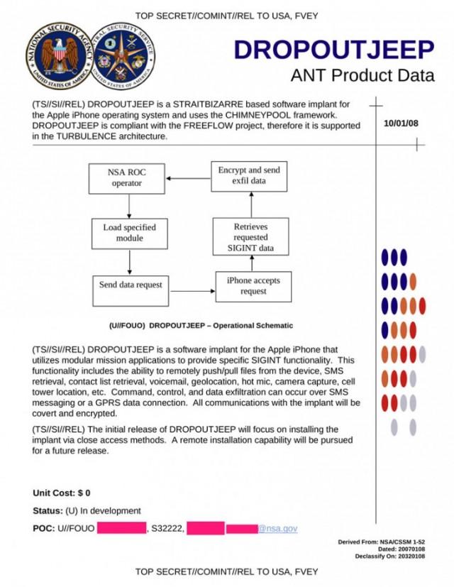 DROPOUTJEEP NSA