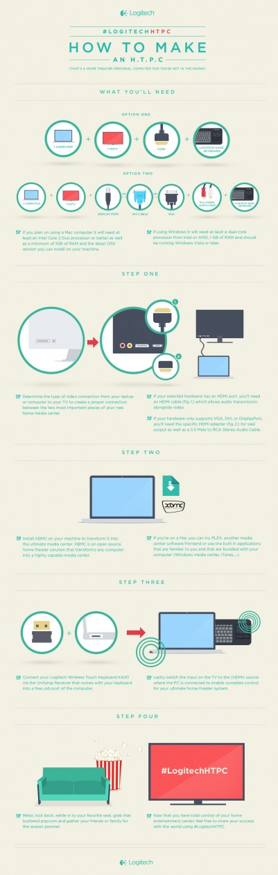 K400 infographic
