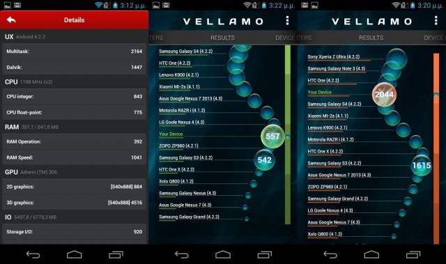 smart-4g-benchmarks