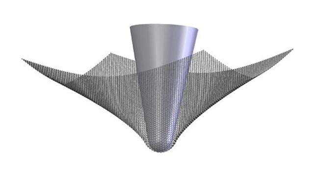 3d-graphene