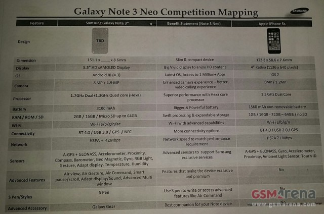 Samsung Galaxy Note 3 Neo leaked 04