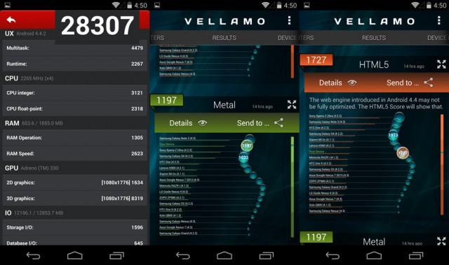 nexus-5-benchmarks