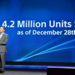 sony-ps4-42m-sales