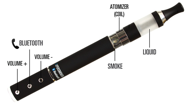 Supersmoker Bluetooth e-cigarette