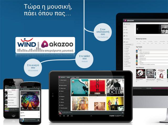wind-akazoo