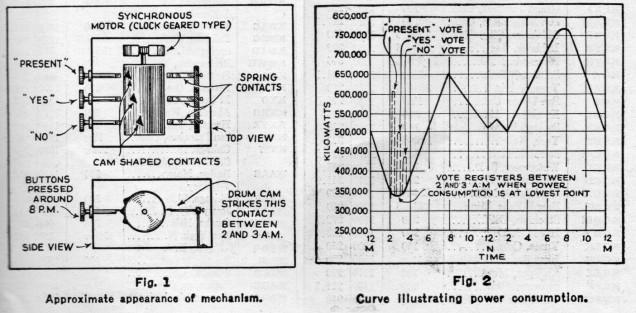 June 1934 issue of Radio-Craft magazine