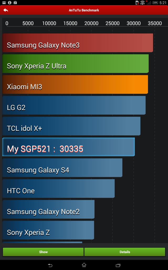 Xperia Z2 tablet antutu
