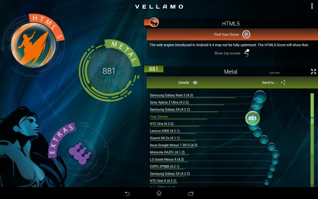 Xperia Z2 tablet vellamo