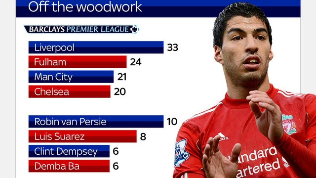 football-stats