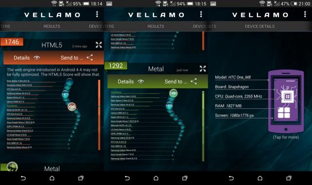 htc one m8 vellamo