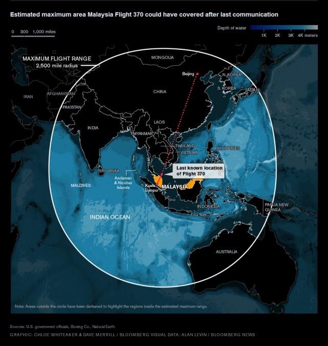 maximum_flight_radius_ma370