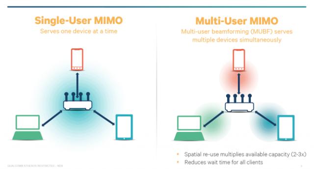 MU-MIMO2