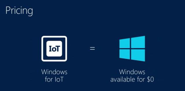 Windows-IOT-Devices