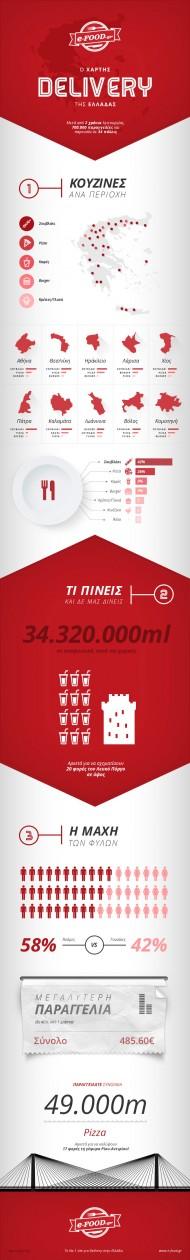 xartis_delivery_elladas_infographic