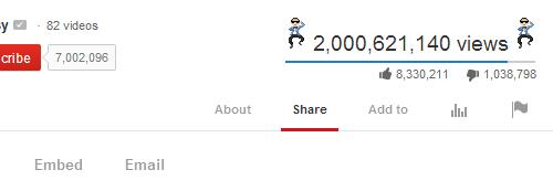 2 billion views Youtube
